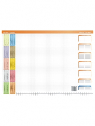 Tabliczka mnożenia - podkład na biurko